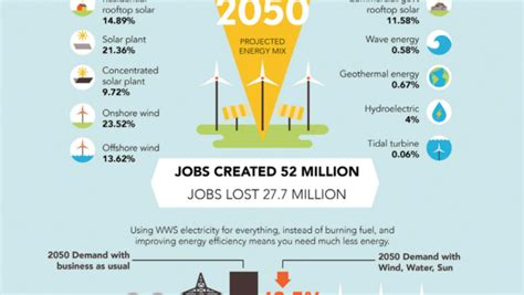 renewable energy   nations detailed