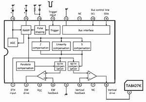 Tv Toshiba Crt 29 Inch Problem Garis Vertikal