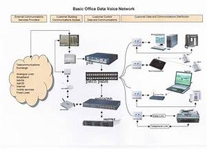 Home Phone System Wiring Diagrams Phone Installation Diagram Wiring Diagram