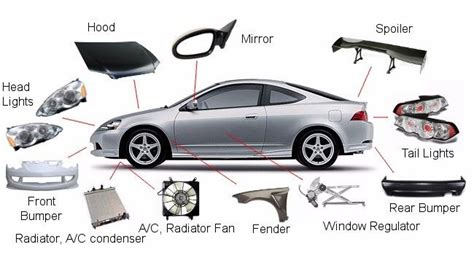 All Type Of Cars Body Parts And Engine Parts