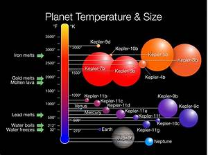 All Planets Temperatures (page 3) - Pics about space