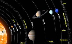 The Big Space Exploration Topic [21-08-2017: Total Solar ...