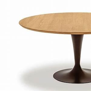 Table Ronde Extensible Pied Central : table ronde design plateau bois fl te sovet 4 ~ Teatrodelosmanantiales.com Idées de Décoration