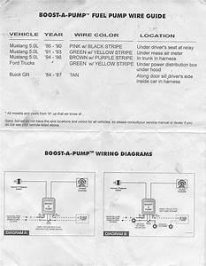 Kenne Bell U0026 39 S Boost
