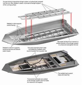 01 Tracker Grizzly Boat Wiring Diagram