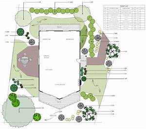 Landscape design how to create a