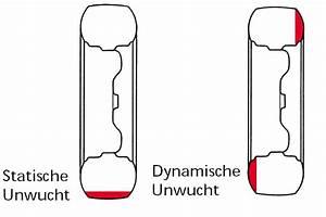 Dynamische Belastung Berechnen : datei systemphysik ~ Themetempest.com Abrechnung