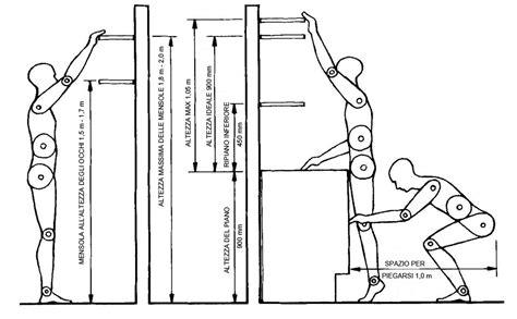 Come Costruire Una Mensola In Legno by Come Costruire Una Mensola Altezze E Misure Da Rispettare