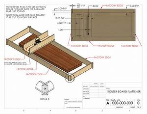 What do you think of my plans for a router based board