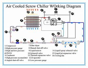Water Cooled Chiller Bitzer Compressor Air Cooled Type