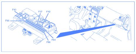 1998 Volvo S90 Fuse Box by Volvo S40 2006 Fuse Box Block Circuit Breaker Diagram