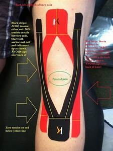 Kt Tape For Hamstring  Awesome Diagram With Explanations