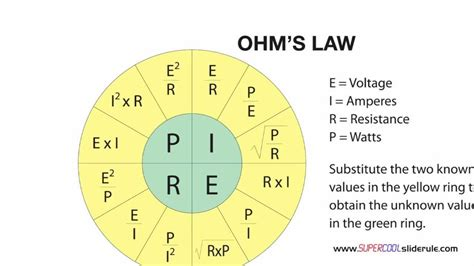 ohm s law converting watts and resistance to amps using
