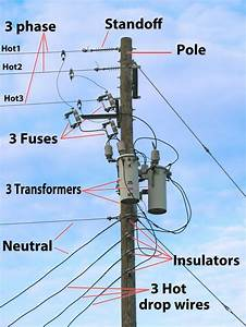 Drawn Power Line Electric Pole
