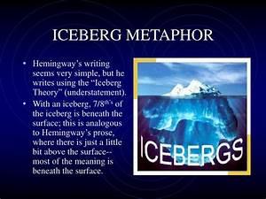 hemingway iceberg style hemingway iceberg style hemingway iceberg style