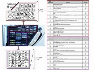 Vw Cc Fuse Panel Diagram