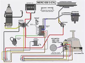 Ignition Coil Distributor Wiring Diagram Engine Scheme For Your