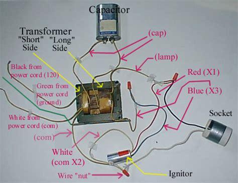 build   hps  mh light system