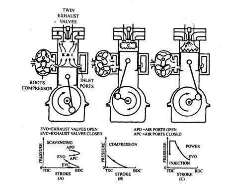 e92 headlight wiring diagram auto electrical wiring diagram