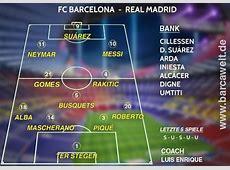 Aufstellung gegen Real Madrid