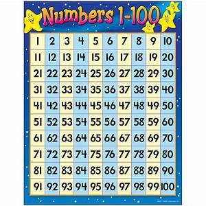 Numbers 1-100 Learning Chart  17 U0026quot  X 22 U0026quot