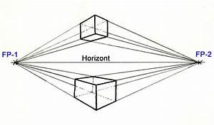 Perspektive Zeichnen Raum : perspektivisch zeichnen lernen ~ Orissabook.com Haus und Dekorationen