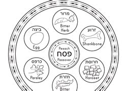 passover plate worksheet worksheets for all and