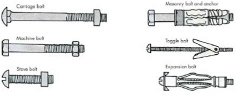 automotive automotive bolts