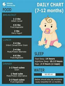 About Eating Time Table Of My 7 Month Old Girl