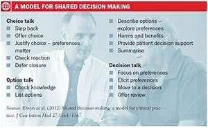 Navigating uncharted waters: a guide to shared decision ...