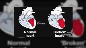broken-heart-sy... Broken Heart Syndrome