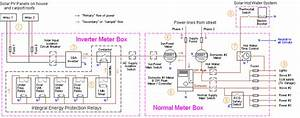 Electrical Circuit Diagram Used In Domestic Circuit Please