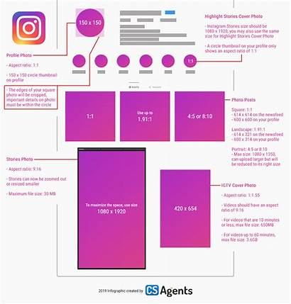 Social Sheet Cheat Sizes Instagram Profile Infographic