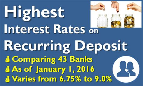 Best Banks With The Highest Interest Rate For Savings. Best Digital Signage Solution. Professional Degree Vs Doctoral Degree. Boutique Hotel West Hollywood. Best Point Of Sale Systems Collector Car Ins. Dentists In Castle Rock Co Title Loans In Sc. Free Car Insurance Quotes Green Light Cuisine. Buy A Car With Bad Credit History. Gsm Home Security Alarm System