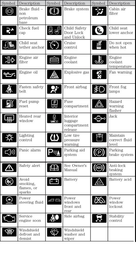 ford escape indicator lights