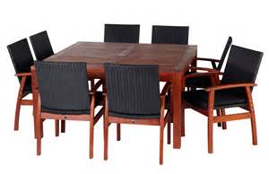 best shop for the right outdoor patio furniture dining