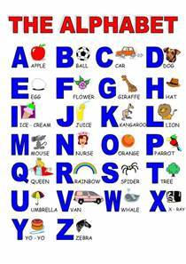 English Alphabet For Kids Learn the english alphabet