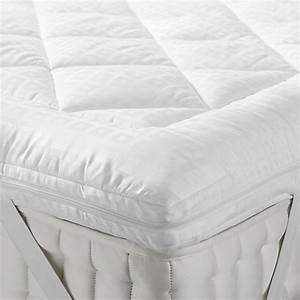 Buy john lewis synthetic soft touch washable mattress for Best soft mattress topper