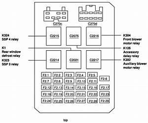 Diagrama Fusibkes Chevy2002