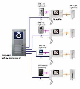 Commax Video Door Intercom