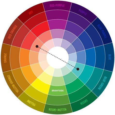 what colors compliment blue the ultimate color combinations sheet
