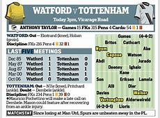 Watford vs Tottenham Team news, kickoff time, probable