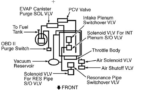 1997 Cadillac Catera Wiring Diagram by To Find A Diogram Of Vacume And Elic Lines On A 1999