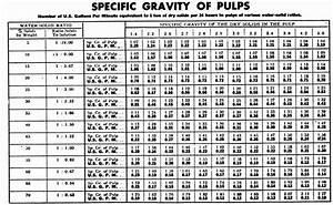 Calculate Slurry Flow    Volume