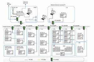 Industrial Networking Solution