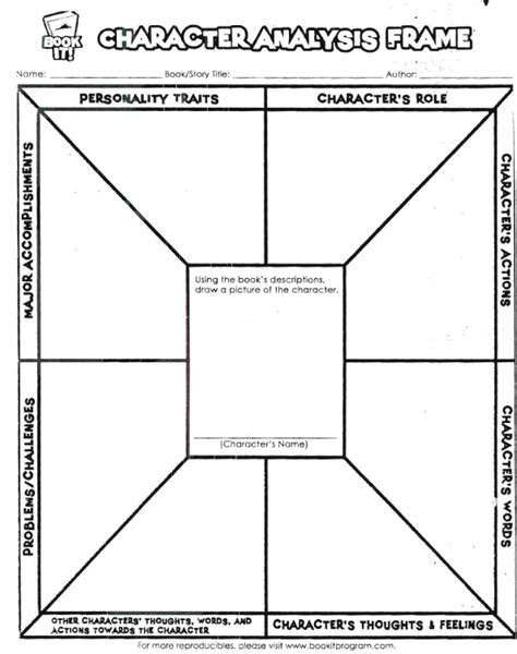 character analysis worksheet  printable worksheets