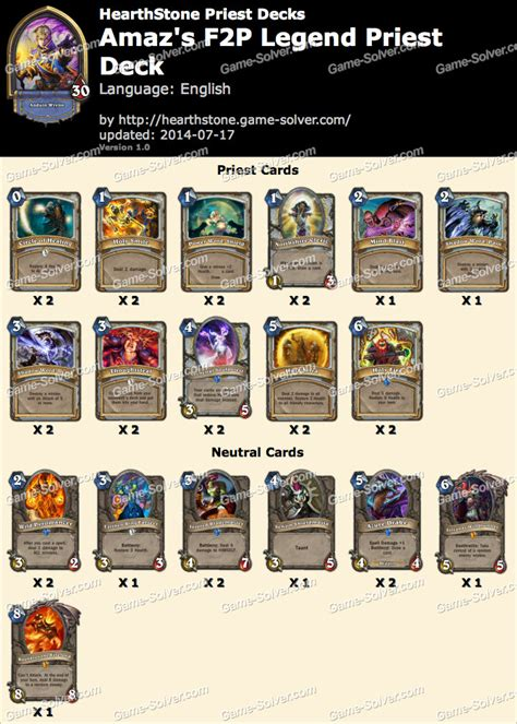 amaz priest deck