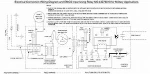 Unit Heater Wiring Diagram