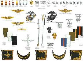 Marine Corps Officer Uniform Insignia