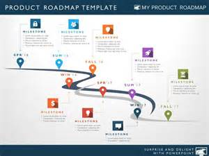 Strategy Template Excel Eight Phase Software Planning Timeline Roadmap Powerpoint Diagram My Product Roadmap